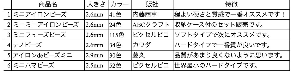 f:id:akikoasayama:20161107143718j:plain