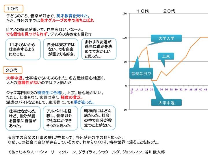 f:id:akikoiwamuro:20161212104710j:plain