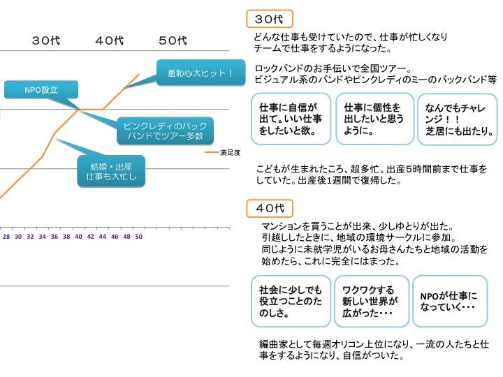 f:id:akikoiwamuro:20161212104739j:plain