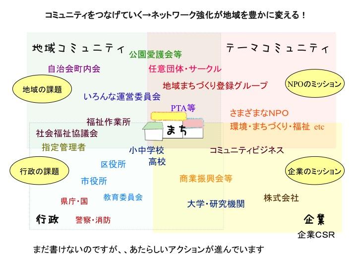 f:id:akikoiwamuro:20170620022134j:plain