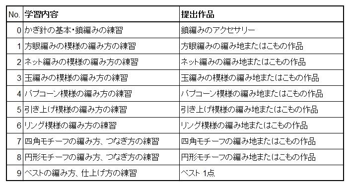 f:id:akikomusic:20171218154855j:plain