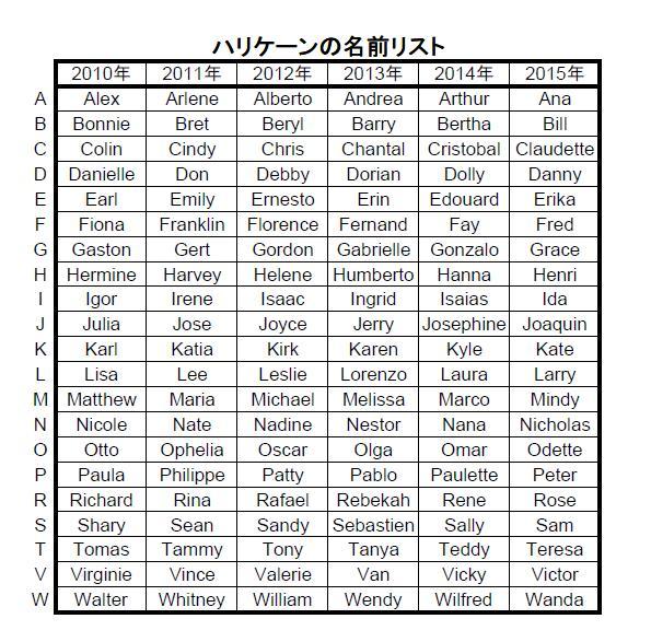f:id:akikomusic:20180919155806j:plain