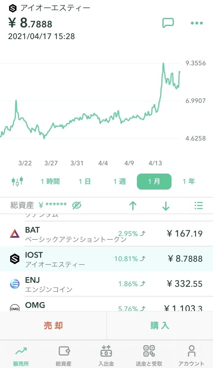 仮想通貨 IOST