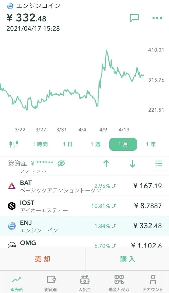 仮想通貨 エンジンコイン