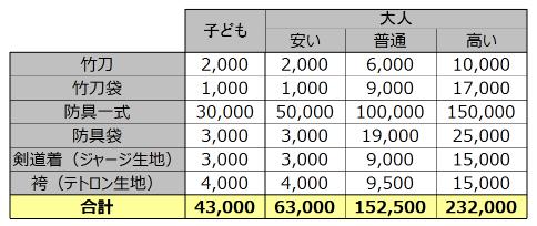 f:id:akikotapapa:20200320002101p:plain