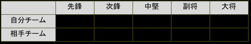 f:id:akikotapapa:20200328233419p:plain