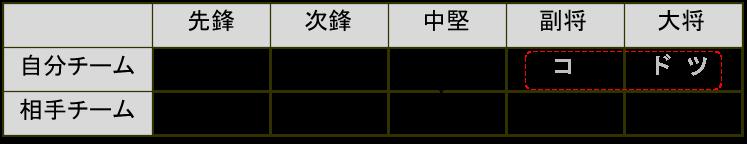 f:id:akikotapapa:20200328234640p:plain