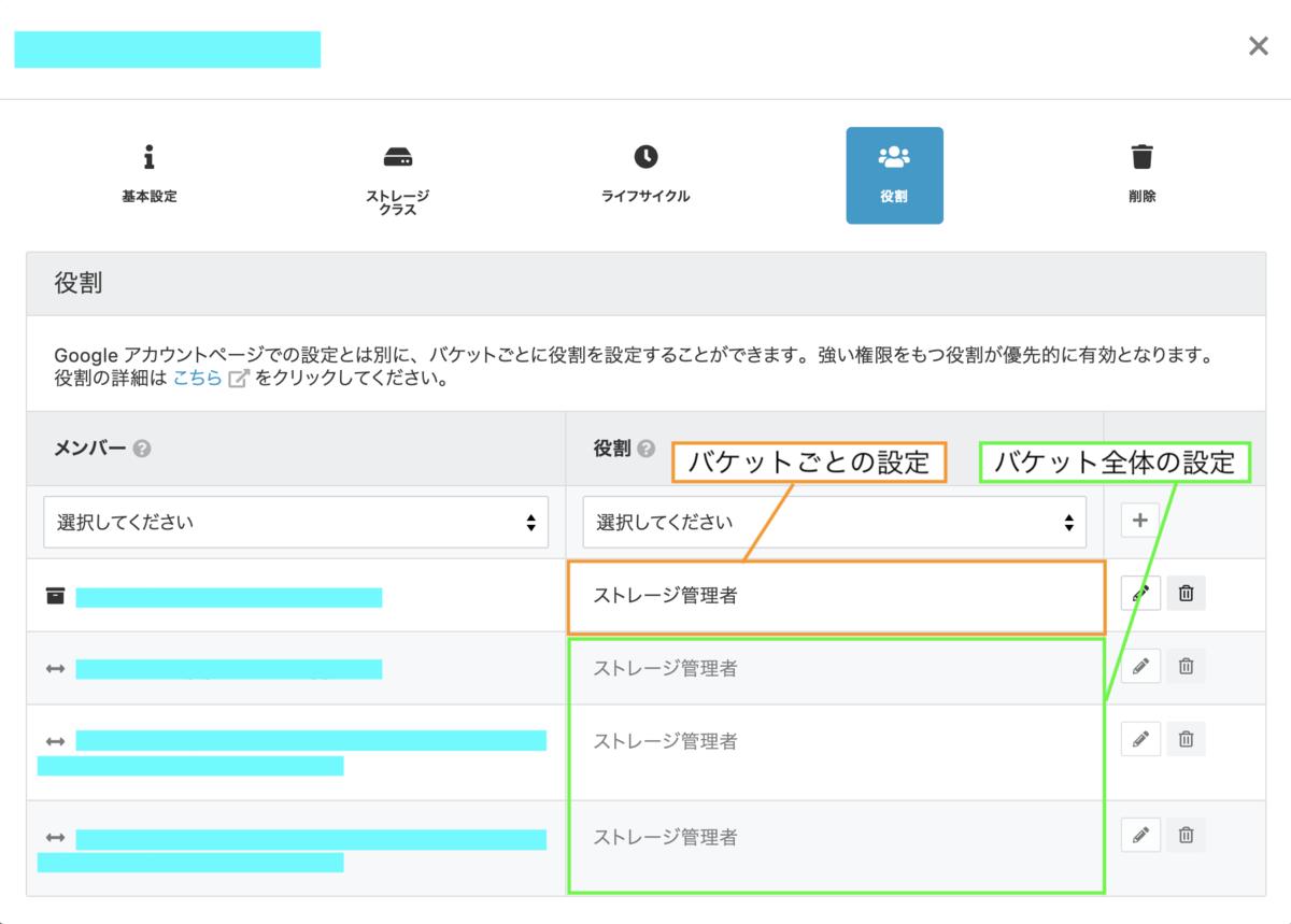 f:id:akikuchi-idcf:20200325112059p:plain