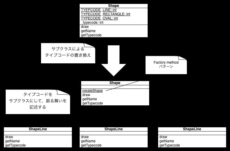 f:id:akimacho:20160727234113p:plain