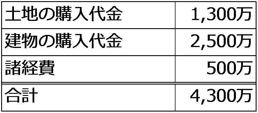 f:id:akimat:20161126132702p:plain