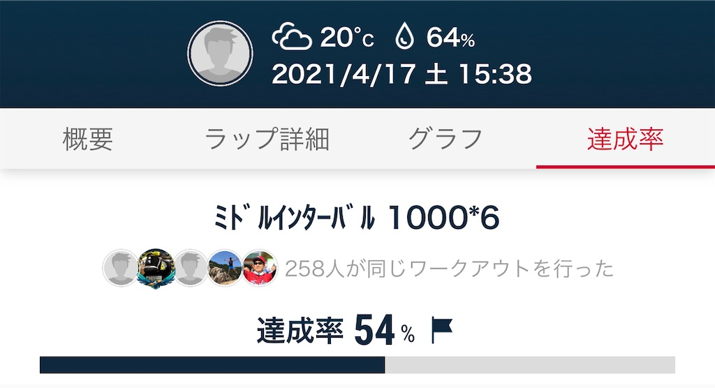 f:id:akimo9133:20210419105611j:image