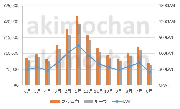 f:id:akimochan:20180805063140p:plain