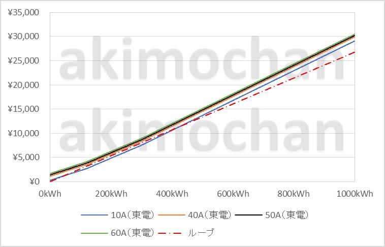 f:id:akimochan:20180805063228p:plain