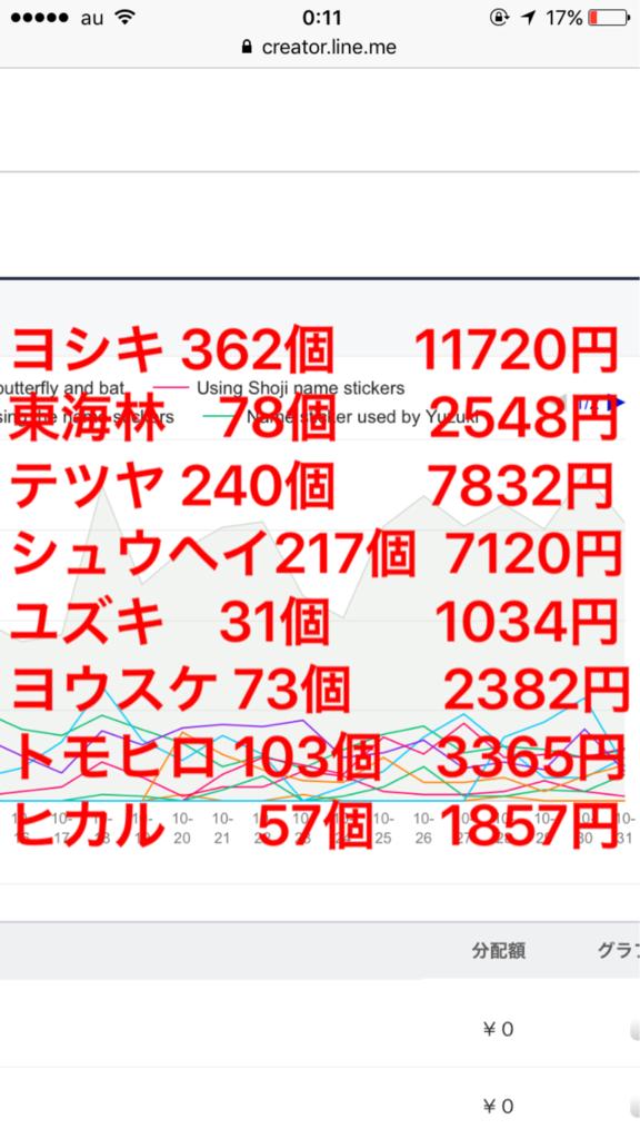 f:id:akimonte:20170709003031p:plain