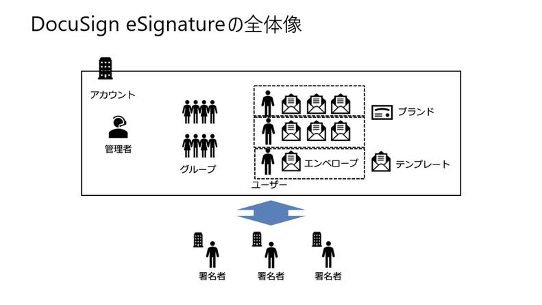 f:id:akinama2:20210422075933p:plain