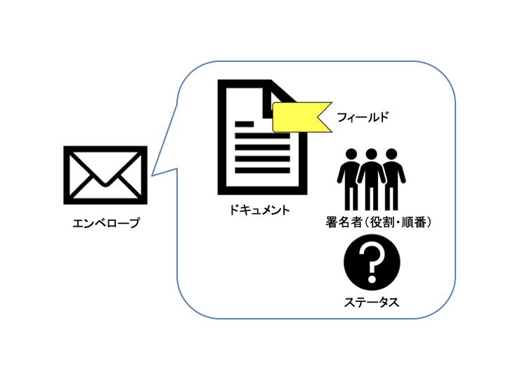f:id:akinama2:20210422080345p:plain