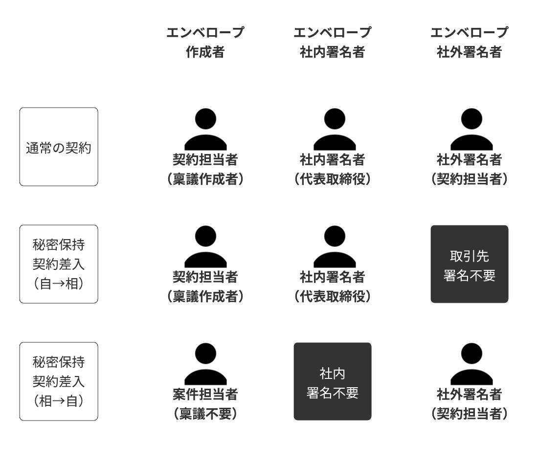 f:id:akinama2:20210422111217p:plain