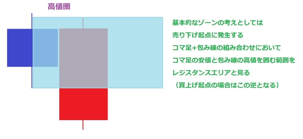 f:id:akinana07:20180323104933j:plain