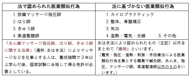 f:id:akinari0611:20160728140106p:plain