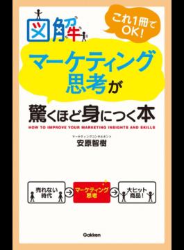 f:id:akinaritodoroki:20180520150827p:plain