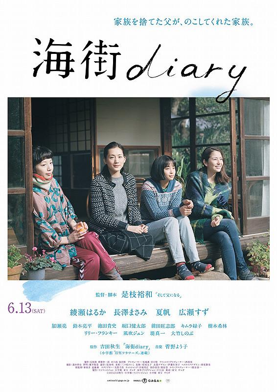 f:id:akinaritodoroki:20190811214148j:plain