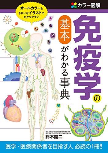 f:id:akinaritodoroki:20210516110812j:plain