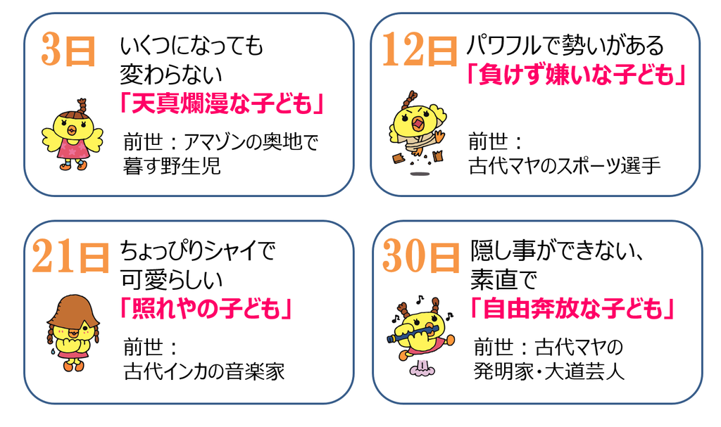 f:id:akino33:20190217140421p:plain