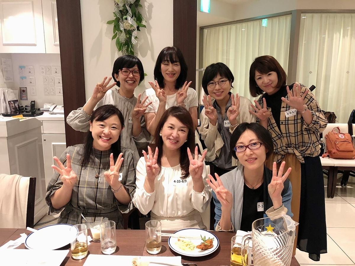 f:id:akino33:20190925005159j:plain