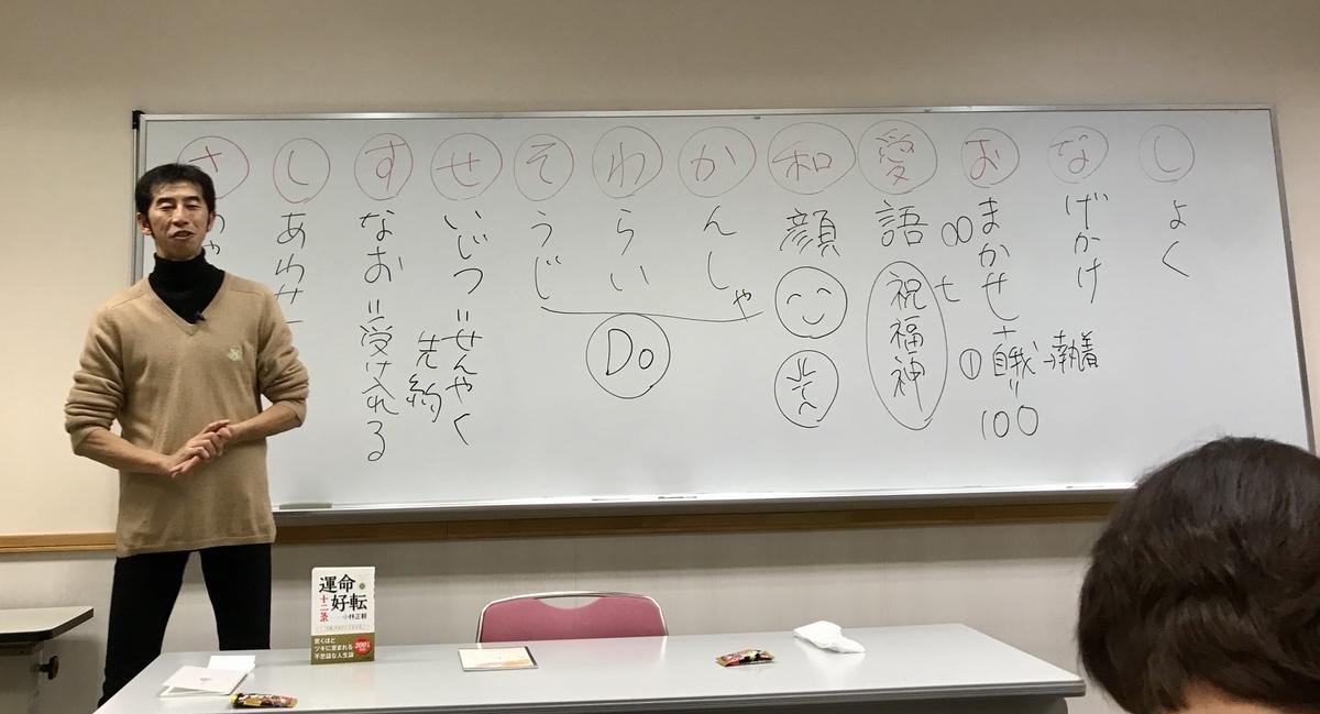 f:id:akino33:20200124171302j:plain