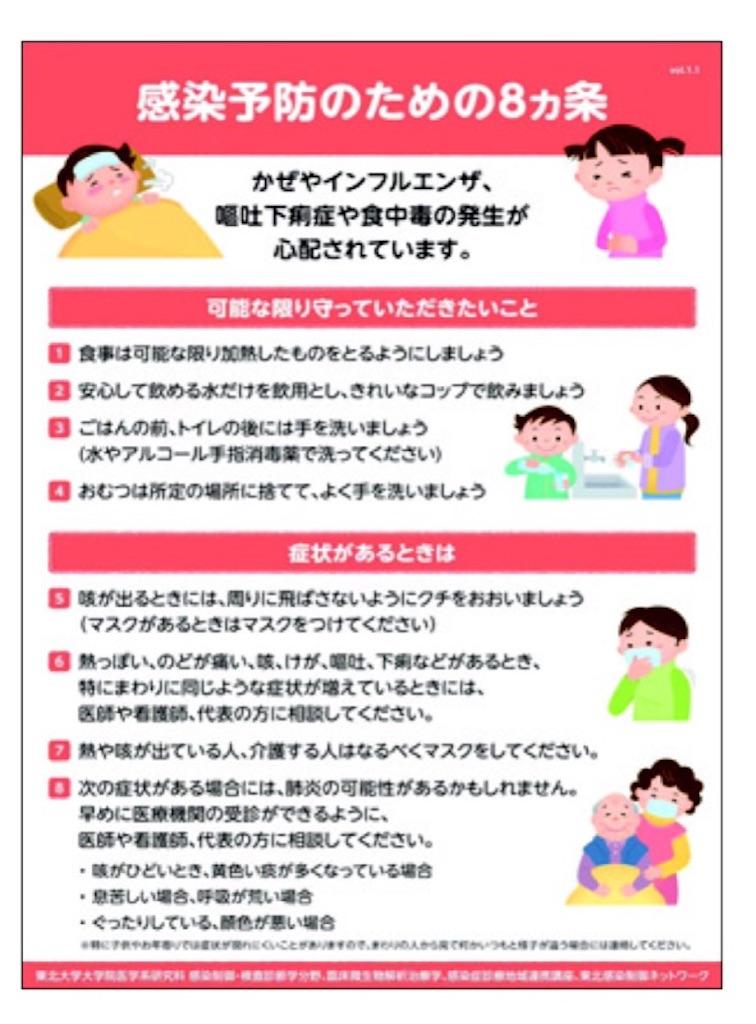 f:id:akinohanayuki:20160416054146j:image