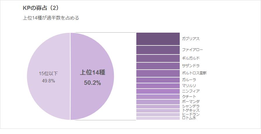 f:id:akinohi:20160928193207p:plain