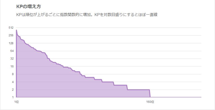 f:id:akinohi:20160928193210p:plain