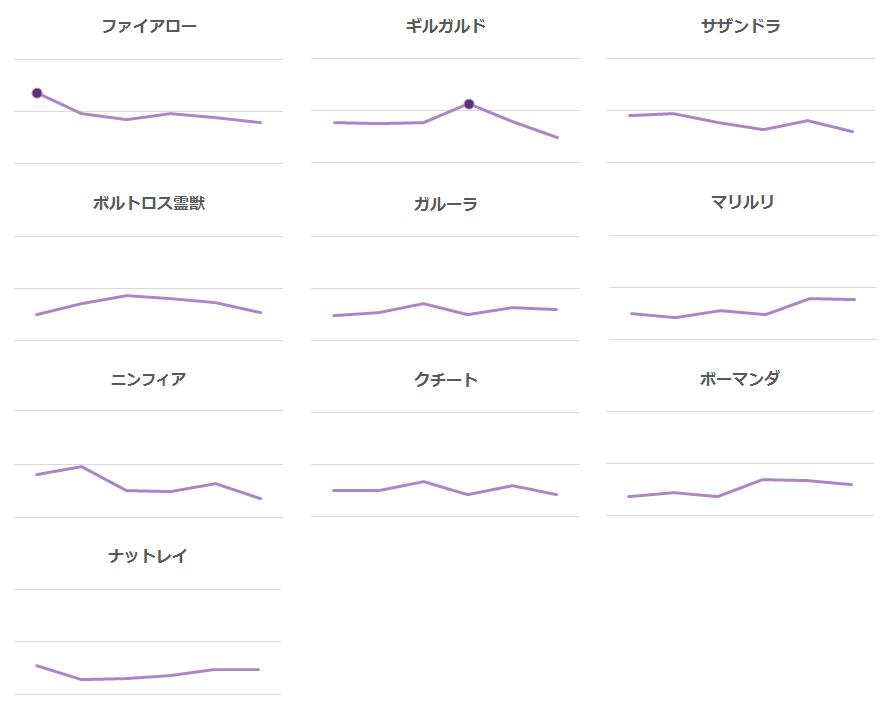f:id:akinohi:20160928193215p:plain