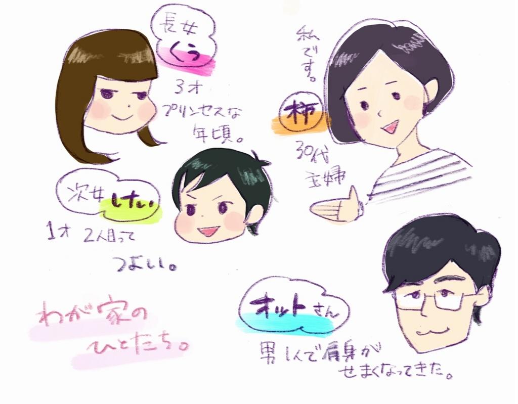 f:id:akinokaki:20160615231555j:plain