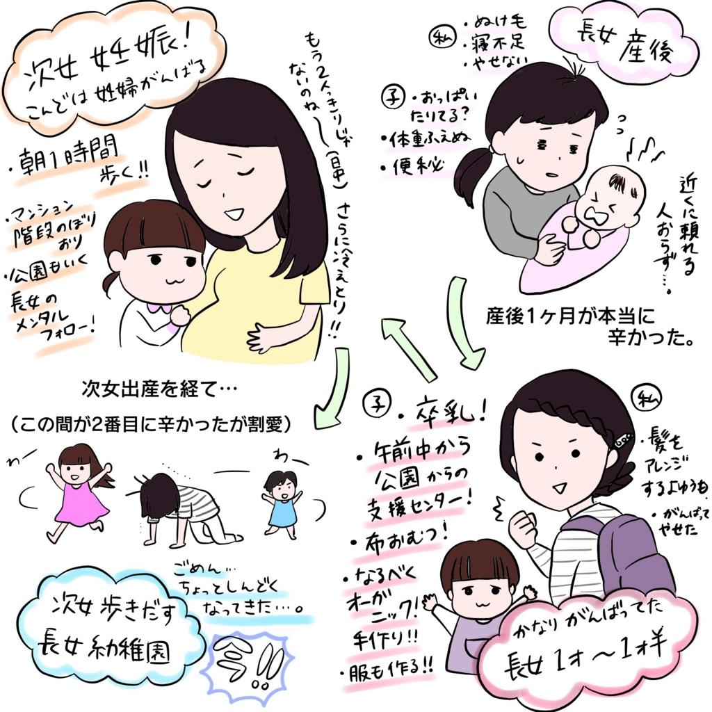 f:id:akinokaki:20160914055107j:plain