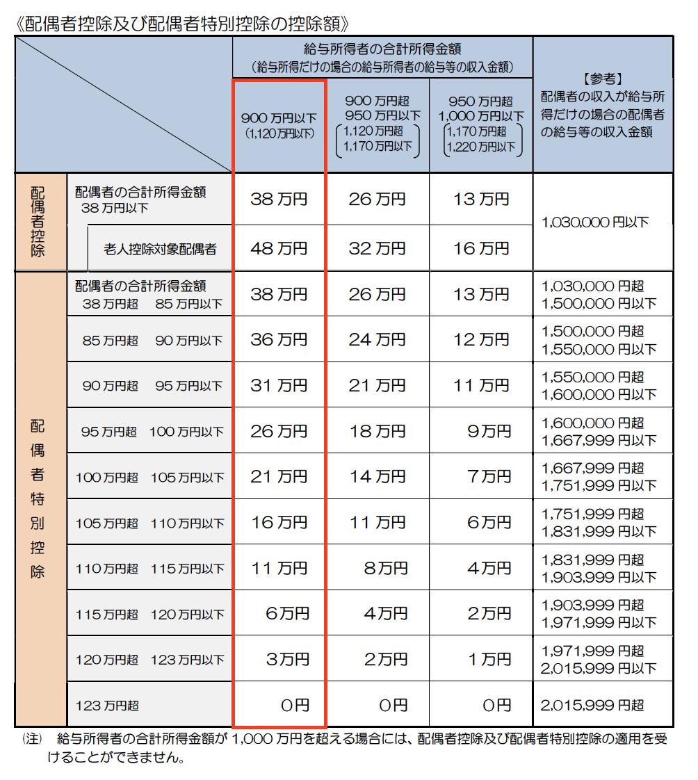 f:id:akinori33:20200120203443p:plain