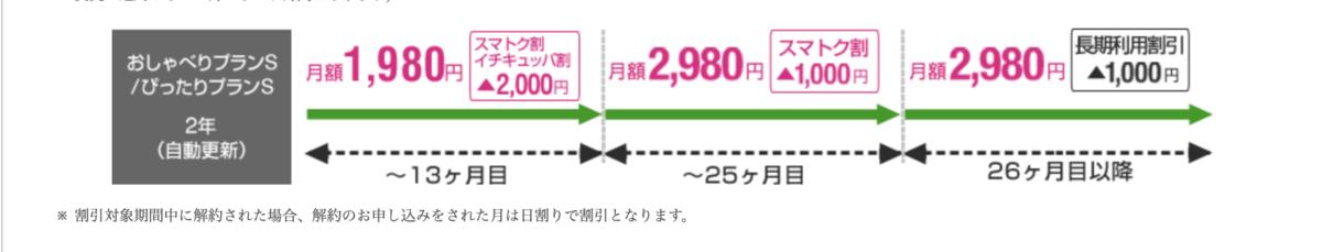 f:id:akinori33:20200123205012p:plain