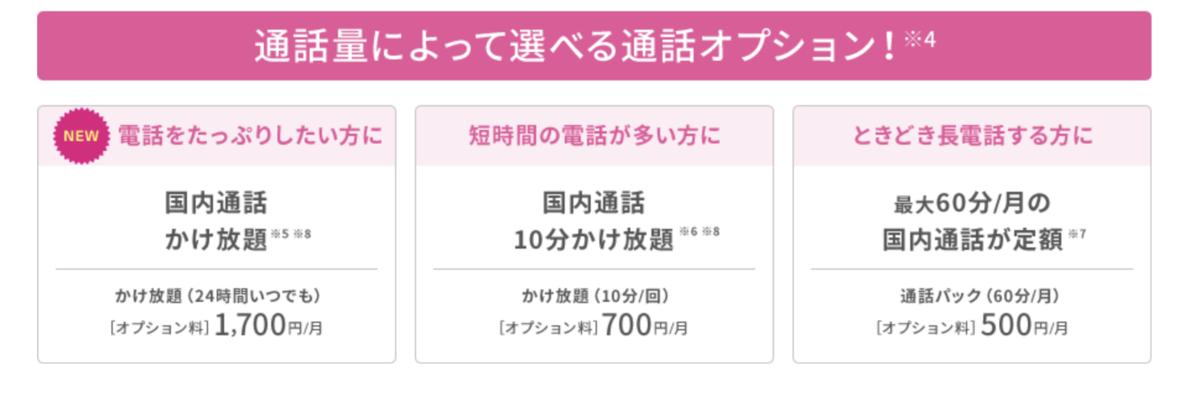 f:id:akinori33:20200123231112p:plain