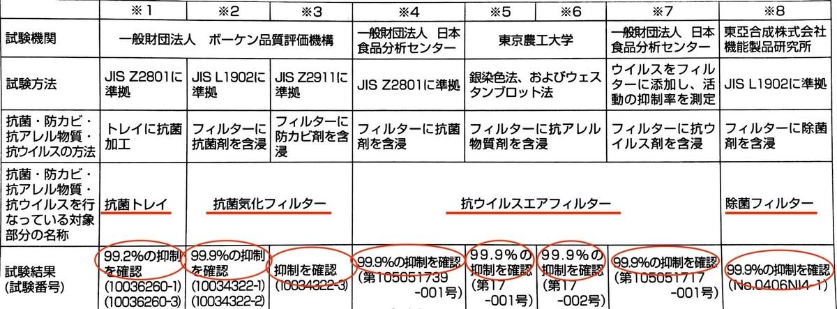 f:id:akinori33:20200203231600j:plain