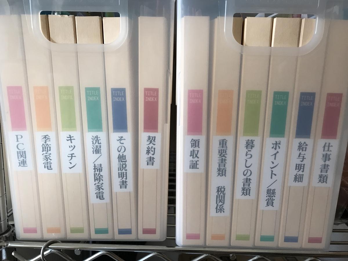 f:id:akinori33:20200206131115j:plain