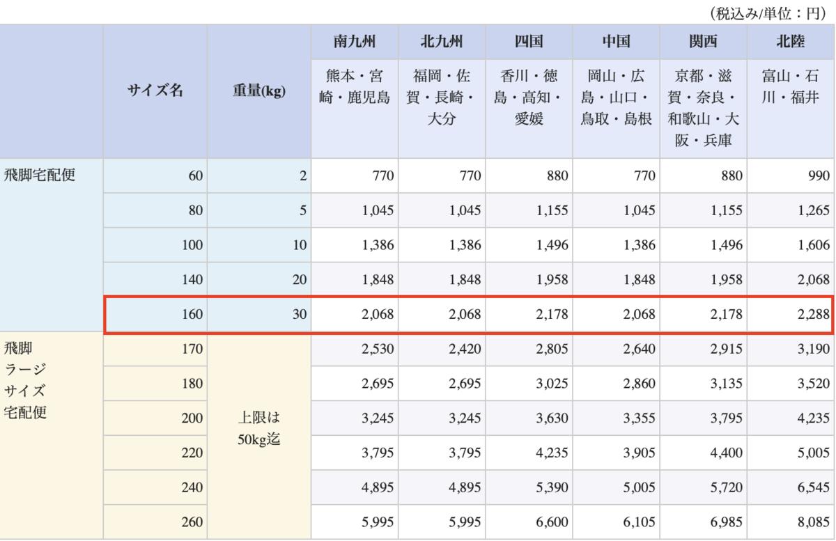f:id:akinori33:20200218230237p:plain