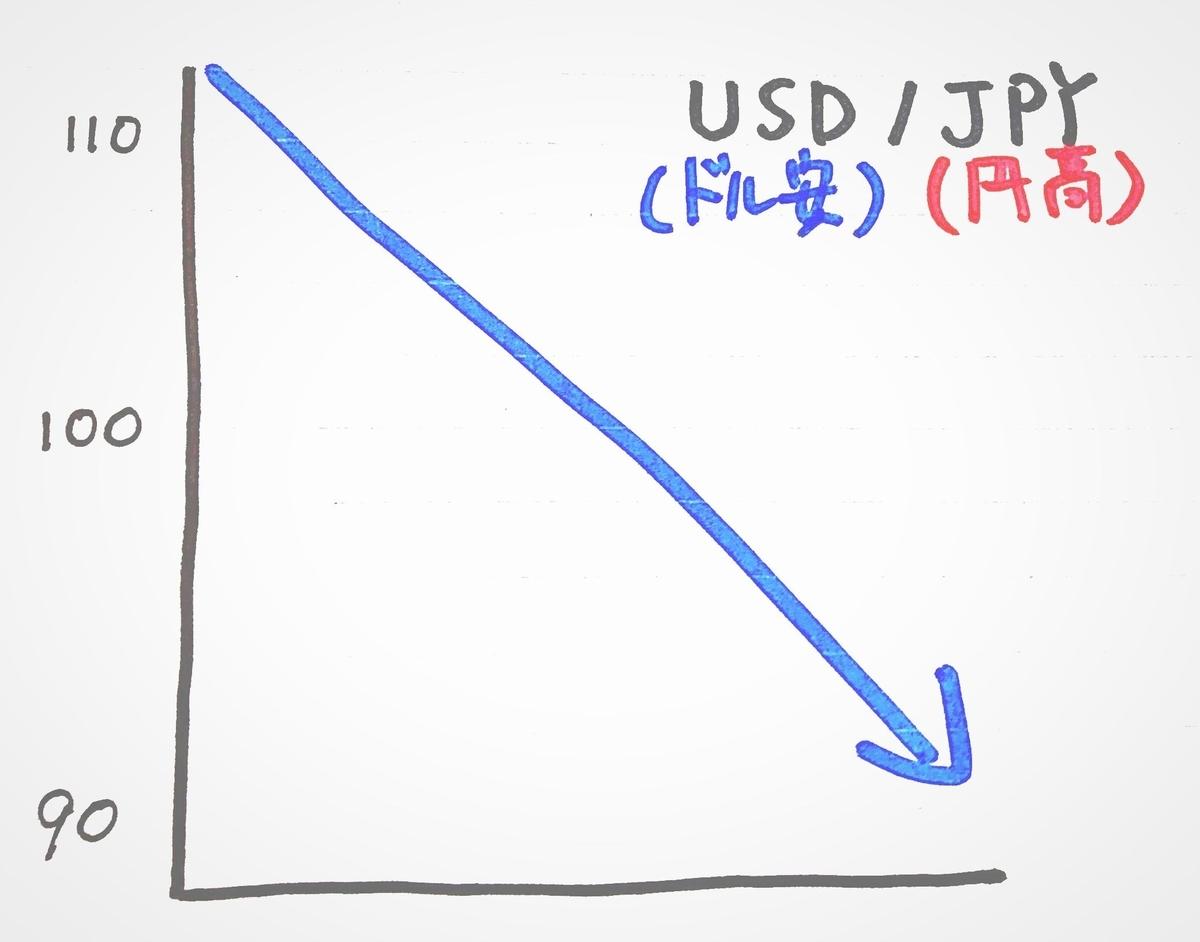 f:id:akinori33:20200516205837j:plain