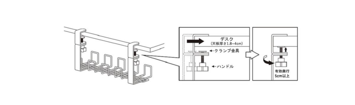 f:id:akinori33:20210316092709p:plain
