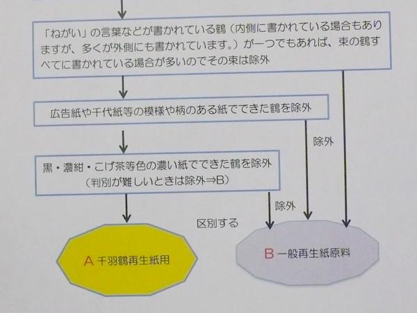 f:id:akinosato:20190319114256j:plain