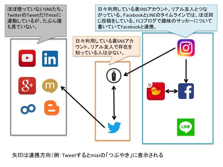 f:id:akio130:20161026004149j:plain