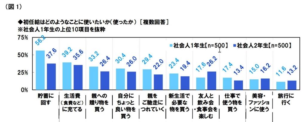 f:id:akio130:20170513184858j:plain