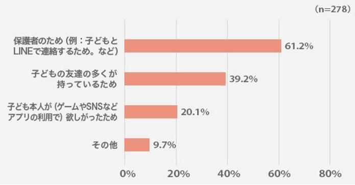 f:id:akio130:20170516182912j:plain