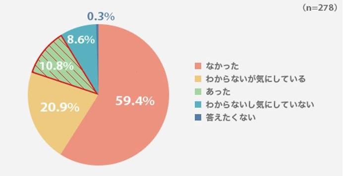 f:id:akio130:20170516191017j:plain