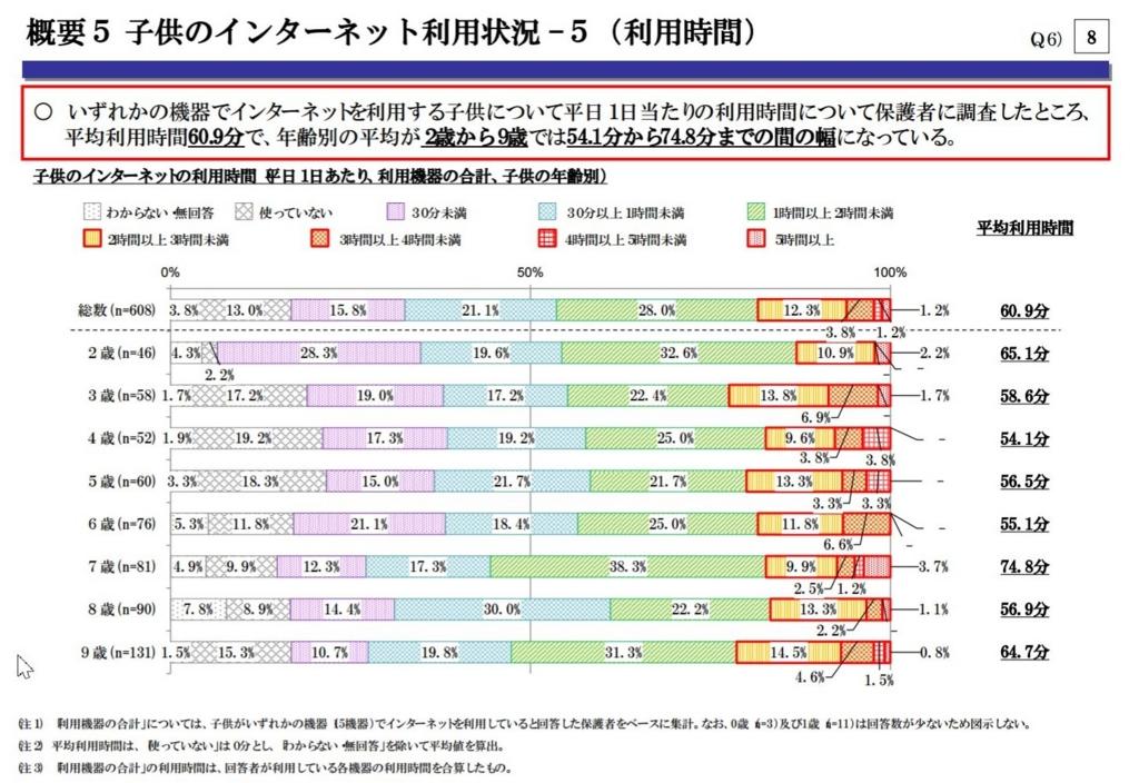 f:id:akio130:20170523000008j:plain