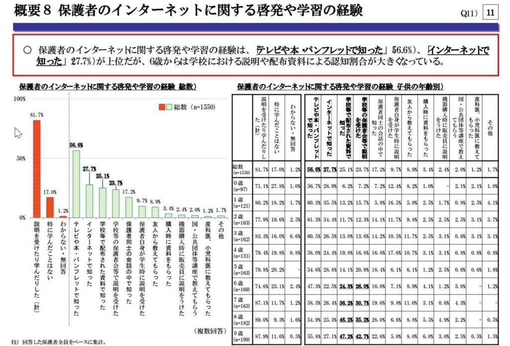 f:id:akio130:20170523001418j:plain
